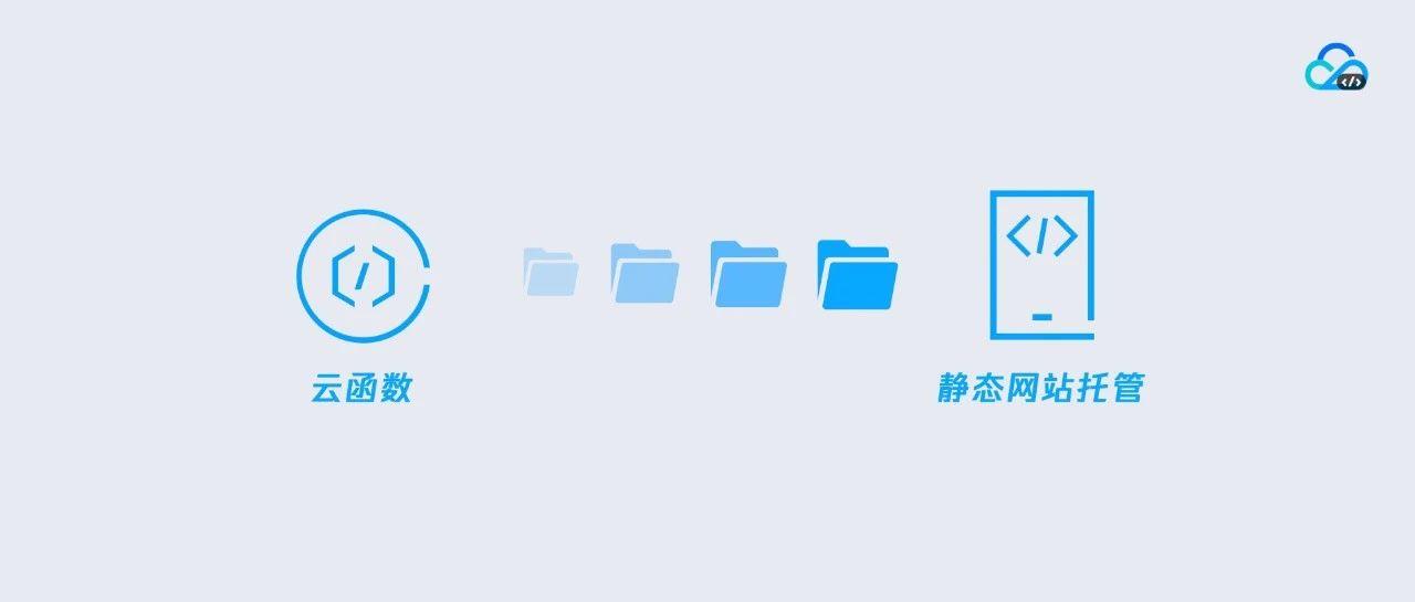 简单几步,用云函数上传文件至静态网站托管